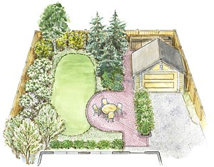 Perfect Landscaping Design for Your Home Improvement Project