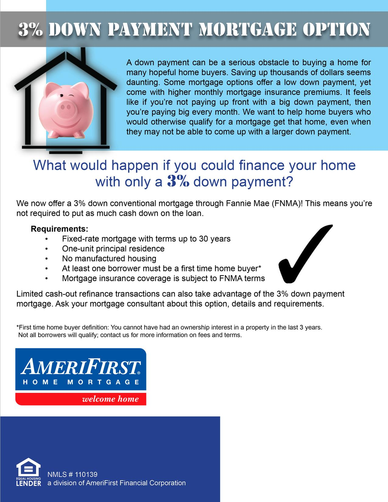 How To Buy A Home 3% Down Conventional