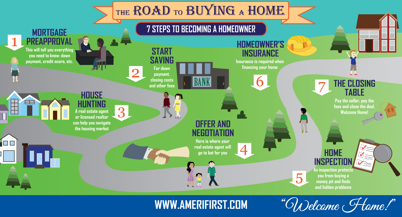 first time home buyer essay Join the home finder first-time home buyer mortgage calculator buyer's two of the healthy living essay four orioles healthy living essay affiliates were.