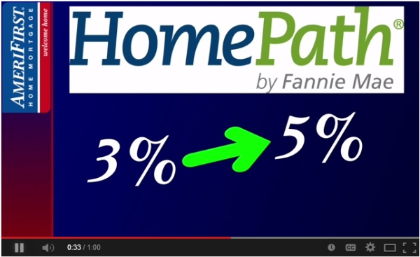 Down Payment Rising For Fannie Mae Mortgages Like Homepath
